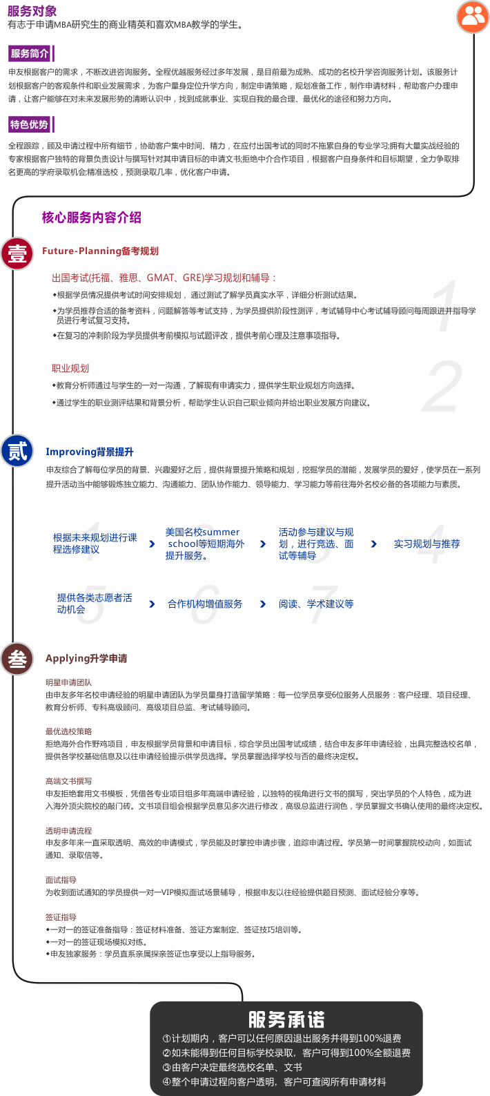 MBA申请计划.png